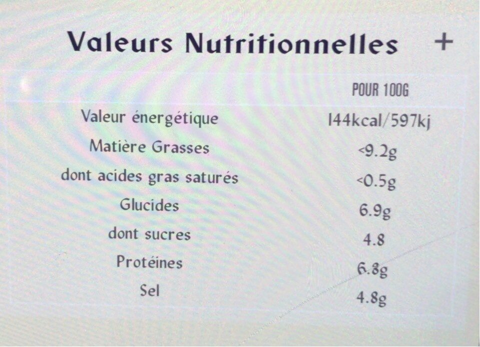 Moutarde Miel & Chardonnay - Nutrition facts - fr