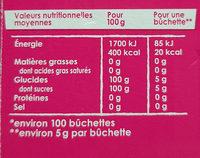 Distributeur de buchettes - Ingrédients