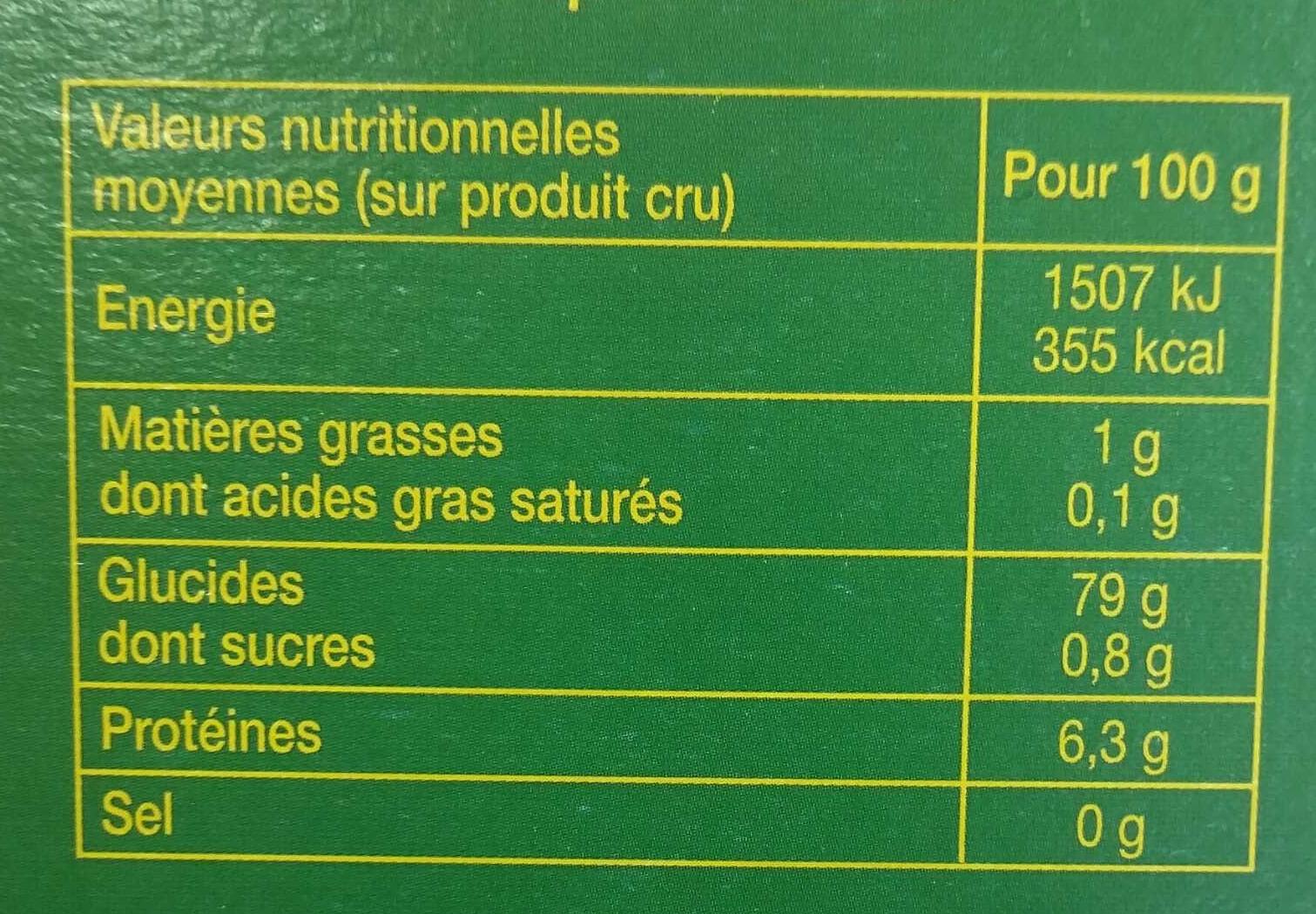 Polenta - Nutrition facts