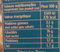 Céréales méditerranéennes - Informations nutritionnelles - fr