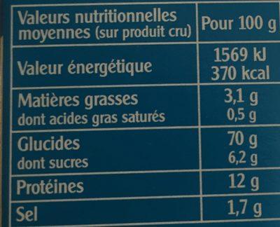 Céréales Méditerranéennes avec une pointe de persillade - Información nutricional