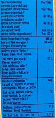 Boulgour - Valori nutrizionali - fr