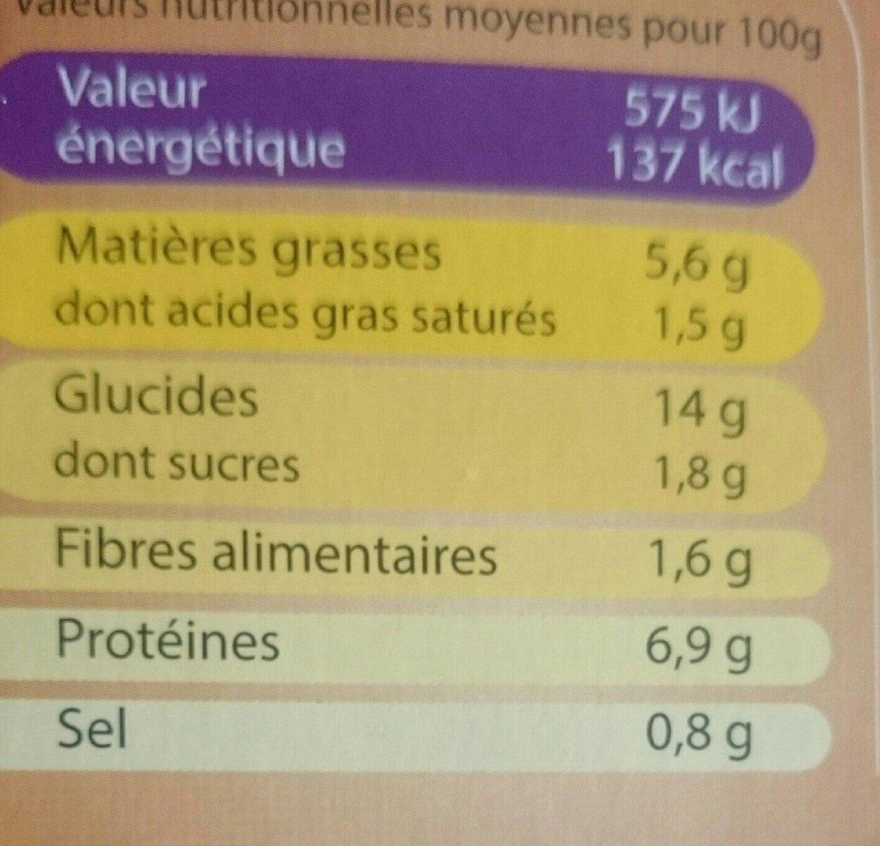 Couscous - Voedigswaarden