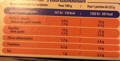 Brandade de morue Parmentier - Valori nutrizionali - fr