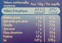 2 Coquilles Saint-Jacques* à la Bretonne - Nutrition facts - fr