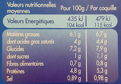 2 Coquilles Saint-Jacques* à la Bretonne - Voedingswaarden - fr