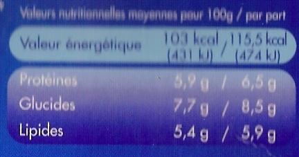 2 Coquilles Saint-Jacques* à la Bretonne, Surgelées - Informations nutritionnelles