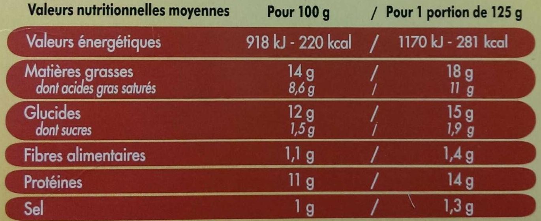 2 Galettes Jambon Fromage - nouvelle recette - Informations nutritionnelles - fr