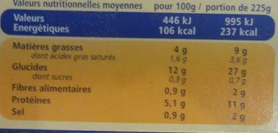 Brandade de Morue Parmentier à l'Huile d'Olive et aux Fines Herbes - Informations nutritionnelles