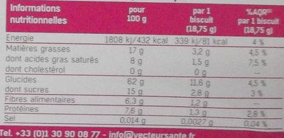 Biscuits Fruits des bois ss sucre/sel bio 225g - Nutrition facts