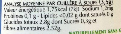 Psyllium Blond Bio - Nutrition facts - fr