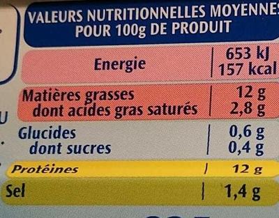 Filets de maquereaux au vin blanc et aux aromates - Nutrition facts