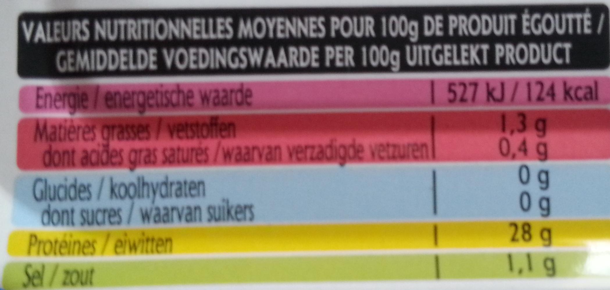 filets de thon au naturel - Voedingswaarden - fr