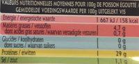 Filets de Thon à l'huile d'Olive vierge Extra - Nutrition facts