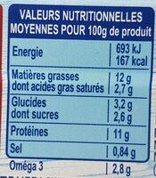Filets de Maquereaux a la Catalane - 栄養成分表 - fr