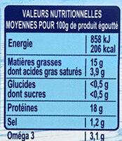 Filet de maquereaux au naturel - Informations nutritionnelles - fr