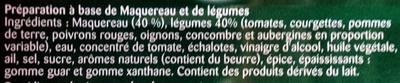 Maquereaux et sa Ratatouille - Ingrediënten - fr