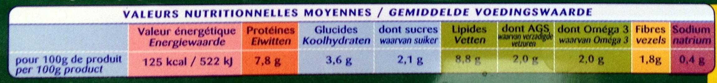 Maquereaux et sa Ratatouille - Voedingswaarden - fr