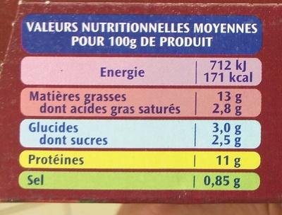 Filets de Maquereaux à la Catalane - Voedingswaarden - fr