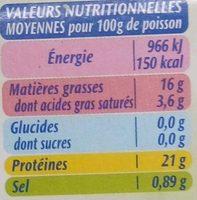 Filets de Sardines (à L'Huile d'Olive vierge extra) Lot de 3 - Nutrition facts