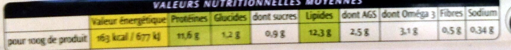 Filets de Maquereaux (Marinade aux Herbes de Provence) - Nutrition facts