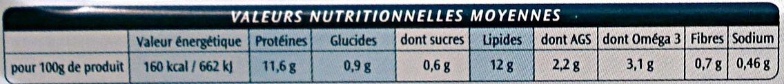 Filets de Maquereaux (Marinade Douce au Muscadet) - Nährwertangaben
