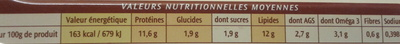 Filets de Maquereaux (Marinade au Cidre) - Informations nutritionnelles