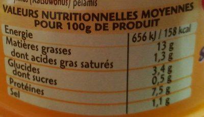 Thon sauce moutarde - 栄養成分表 - fr