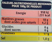 Filets de maquereaux grillés natures - Nutrition facts