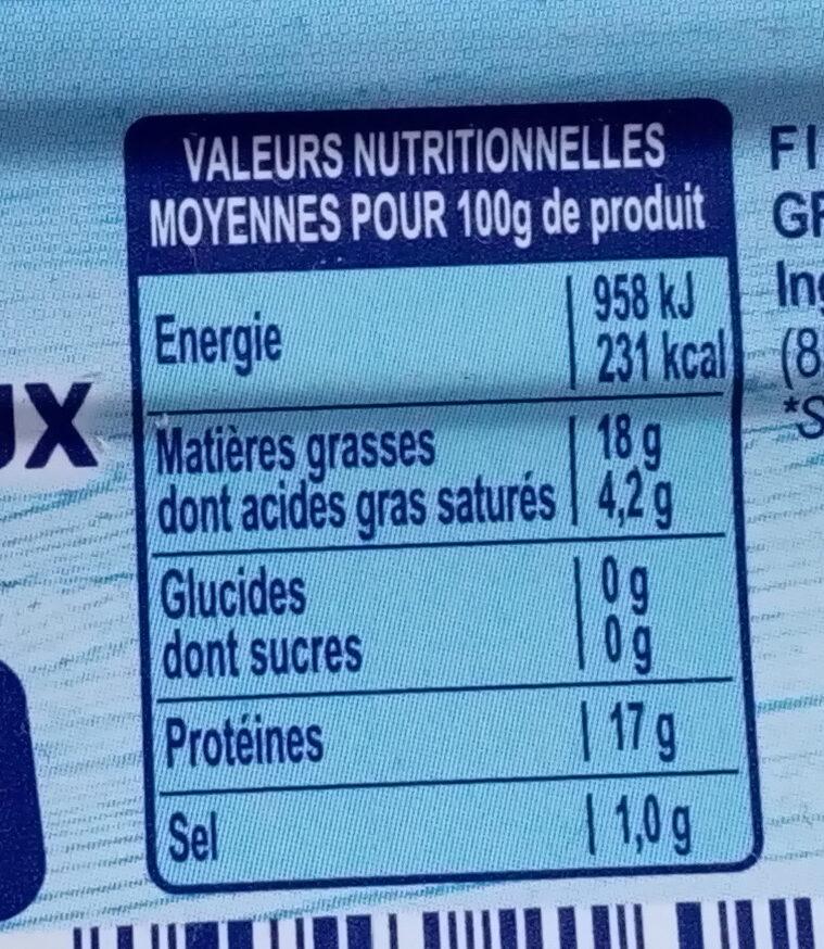 Filets de maquereaux, Grillés, Natures - Nutrition facts - fr