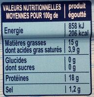 Filets de maquereaux grillés natures - Voedingswaarden - fr