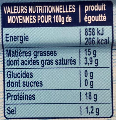 Filets de maquereaux grillés natures - Valori nutrizionali - fr