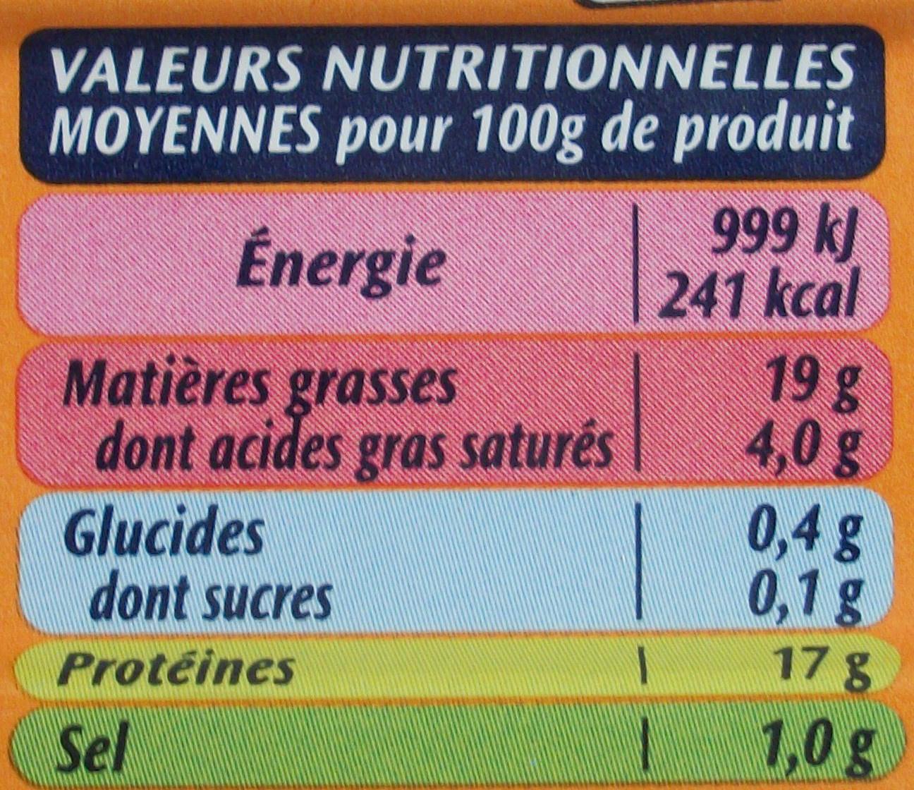 Filets de Maquereaux (Grillés À la Mexicaine) - Nutrition facts - fr