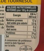 Arsène Saupiquet Sardines - Voedingswaarden - fr