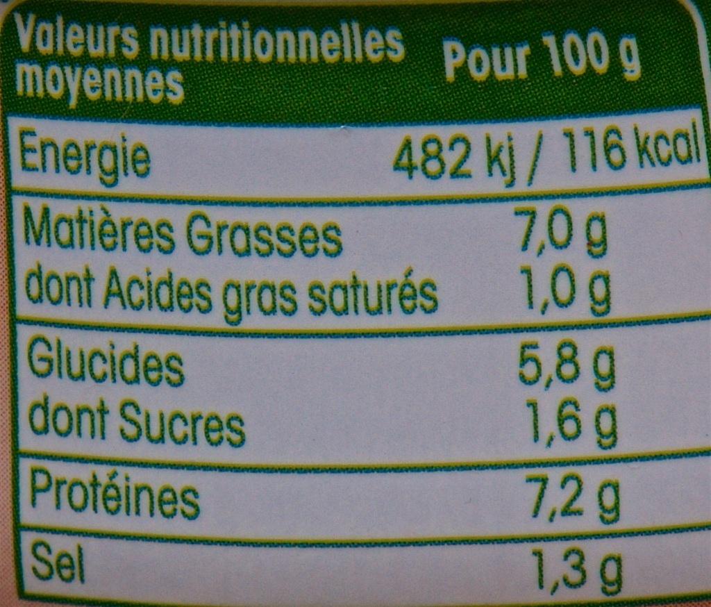 Les Saladières Niçoise - Informations nutritionnelles