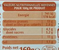 Filets de Maquereaux à la Marocaine - Informations nutritionnelles