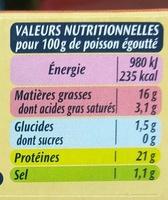 Filets de Sardines - Voedingswaarden - fr