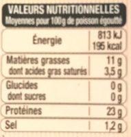 Arsène Saupiquet Sardines au citron et huile de tournesol - Voedingswaarden - fr