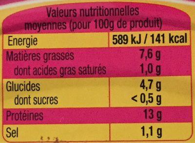 Moules a l'escabèche - Spécial apéro - Informations nutritionnelles - fr