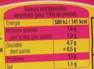 Moules au curry Spécial apéro - Informations nutritionnelles