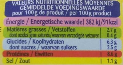 Les Saladières Mexicana - Voedingswaarden - fr