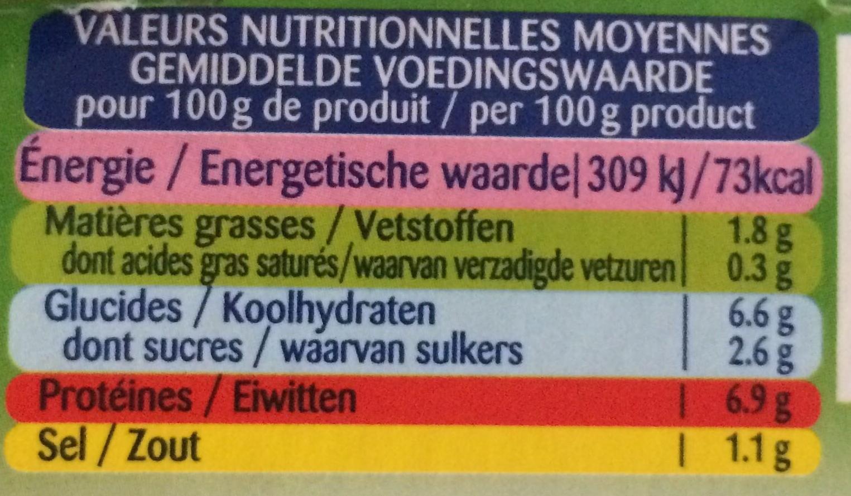 Les Saladières Niçoise - Thon, Pommes de terre, Tomates cerises, Haricots verts - Nutrition facts - fr