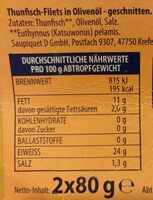 Saupiquet Thunfischfilets In Olivenöl 2 X 80G - Informations nutritionnelles