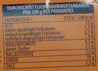 Thunfisch-Salat Mexicana - Informations nutritionnelles - de