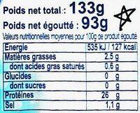 Thon entier au Naturel - Informations nutritionnelles