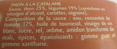 Thon à la Catalane - Ingredients