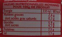 Le thon sauce catalane - Valori nutrizionali - fr