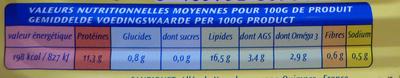 Filets de Maquereaux (À la Moutarde) - Voedingswaarden - fr