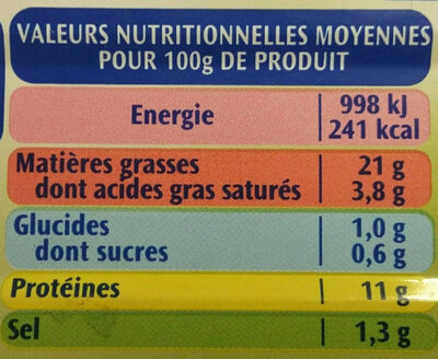 filet de maquereaux citron  olive - Valori nutrizionali - fr