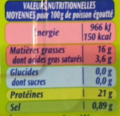 Filet de sardines - Nutrition facts